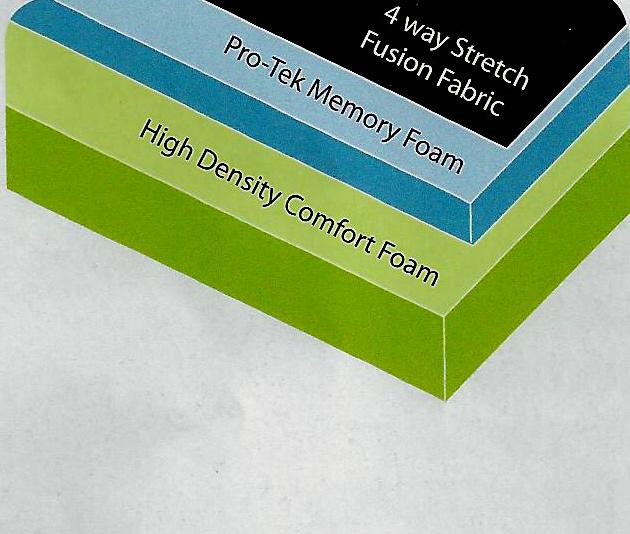 Pro-Tek Series Steris/Amsco 1080/2080 Cushion Se