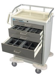 Classic Anesthesia Cart Accessory Package: LAP-C